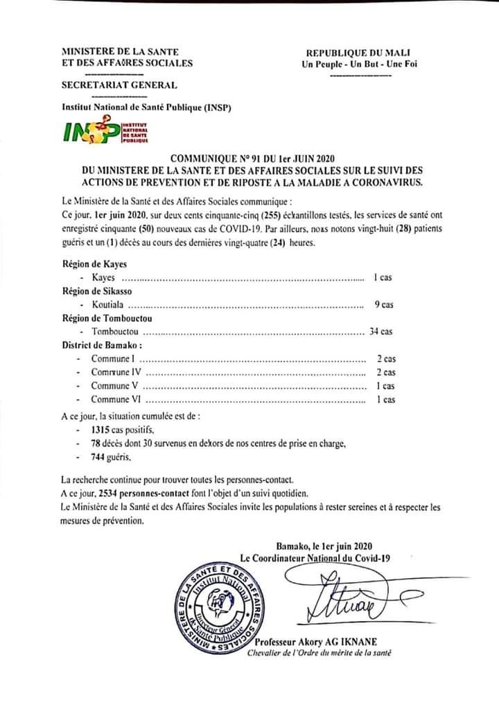 Mali:50 nouveaux cas de Covid-19, 28 patients guéris et un(1) décès ce lundi 01 Juin 2020 ,